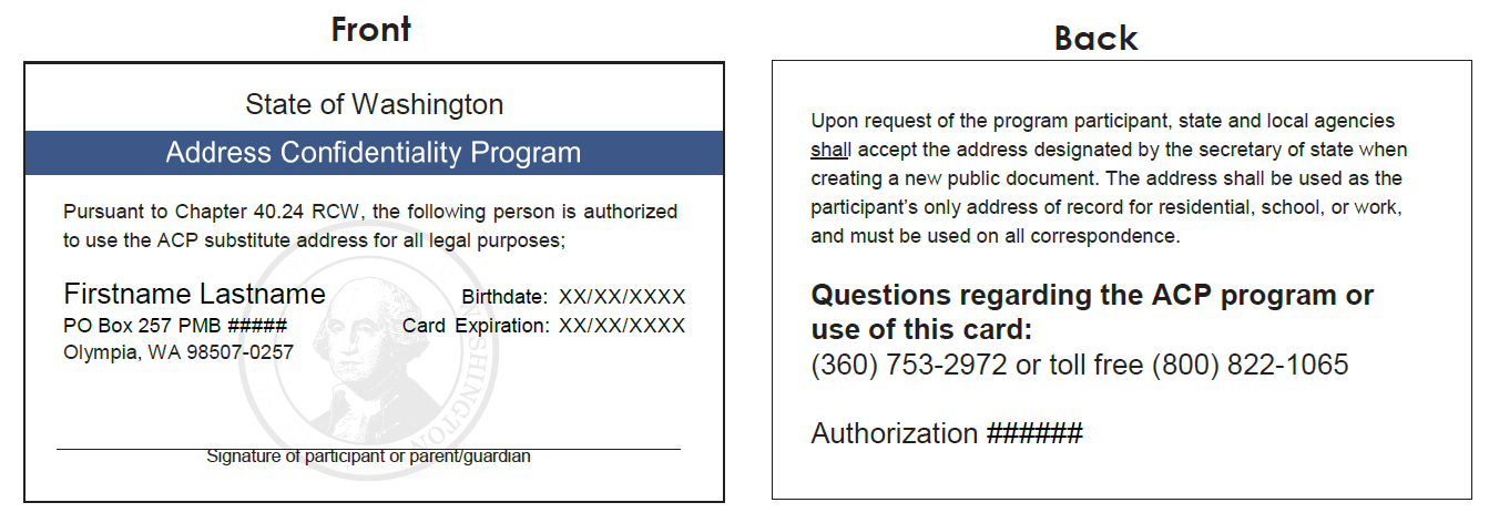 ACP Authorization Card Front and back