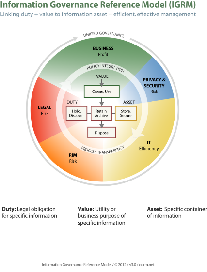 alberta relationship threat assessment and management initiative