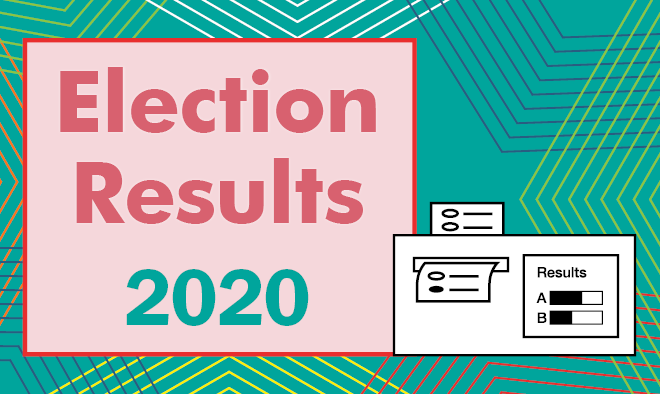 election results for the 2020 February Special Election