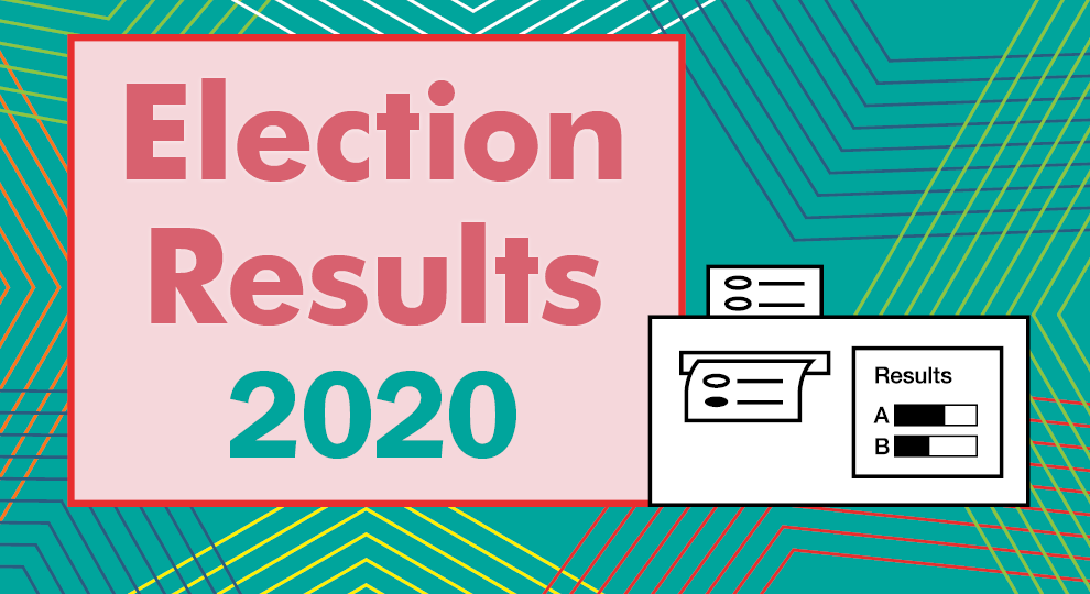 "Image with green background with a pink box aligned left with the words ""Election Results 2020"" written inside and a tabulation machine on the right"