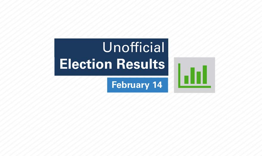 Special Election Unofficial Results